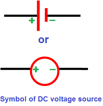 direct current symbol. dc voltage symbol direct current t