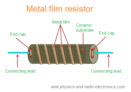 metalfilmresistor metal film resistor
