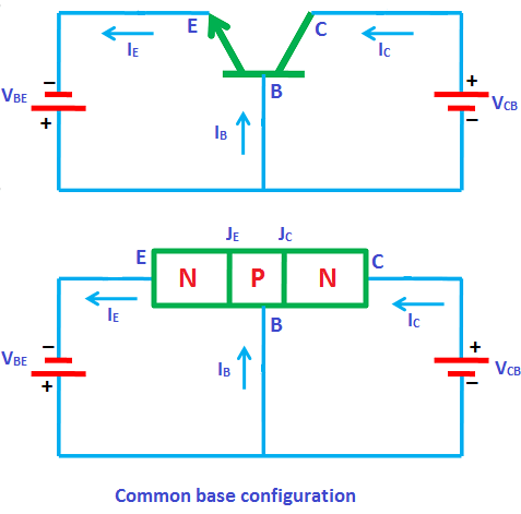 Common Base (CB) Configuration or Common Base Amplifier