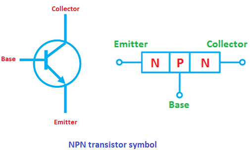 npn transistor rh physics and radio electronics com NPN Transistor as Switch Simple Transistor Diagram