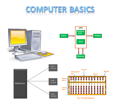 Computer performs both simple and complex operations with high speed and accuracy.