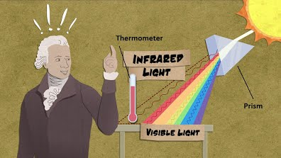 Electromagnetic spectrum - Infrared radiation