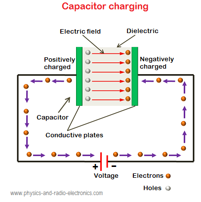 voltage confusion about current flow electrical engineering