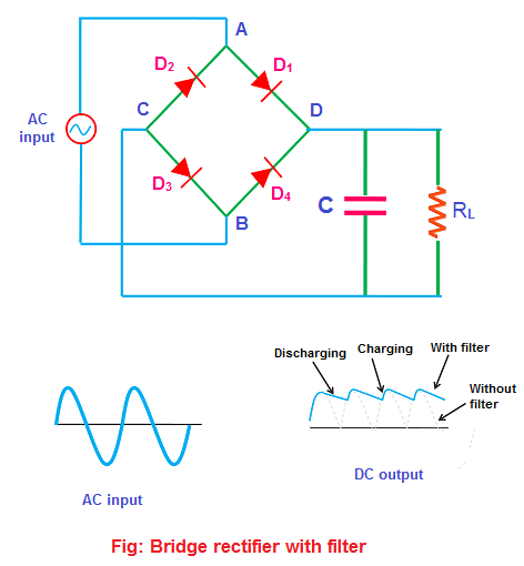 bridge rectifier with filter rh physics and radio electronics com c filter circuit c filter function