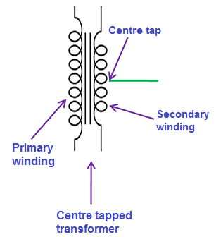 When an additional wire is connected across the exact middle of the secondary winding of a transformer, it is known as a center tapped transformer.