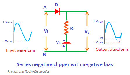 During the positive half cycle, the diode D is forward biased by both input supply voltage Vi and the battery voltage VB