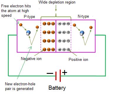 Define zener diode