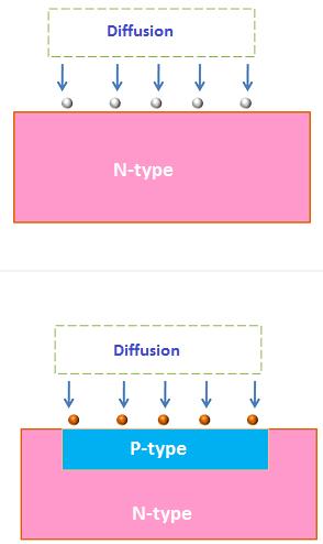 Diffusion transistor