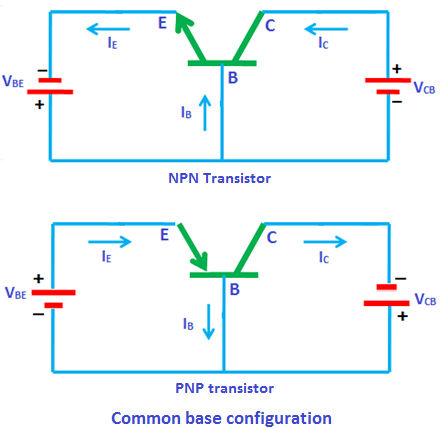 The common base configuration for both NPN and PNP transistors is shown in the below figure.