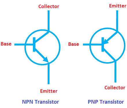 Npn and pnp